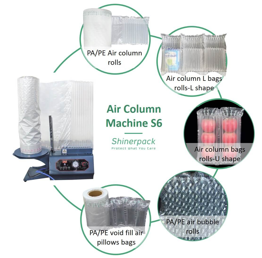 What kinds of film can be inflated with air column machine